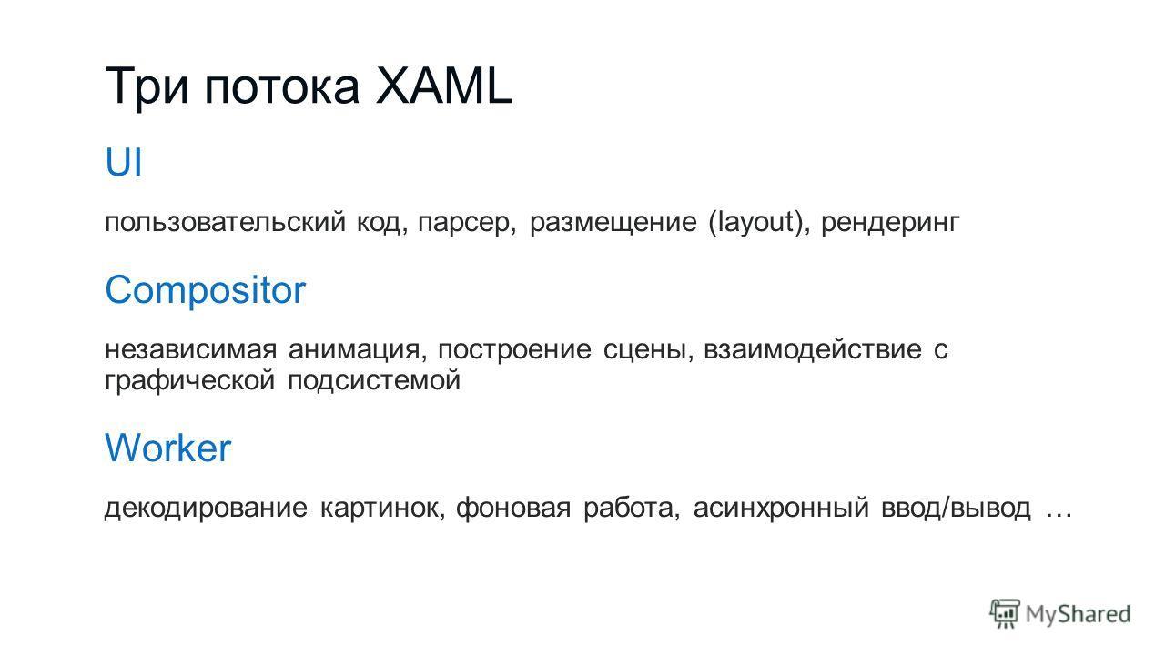 Три потока XAML UI пользовательский код, парсер, размещение (layout), рендеринг Compositor независимая анимация, построение сцены, взаимодействие с графической подсистемой Worker декодирование картинок, фоновая работа, асинхронный ввод/вывод …