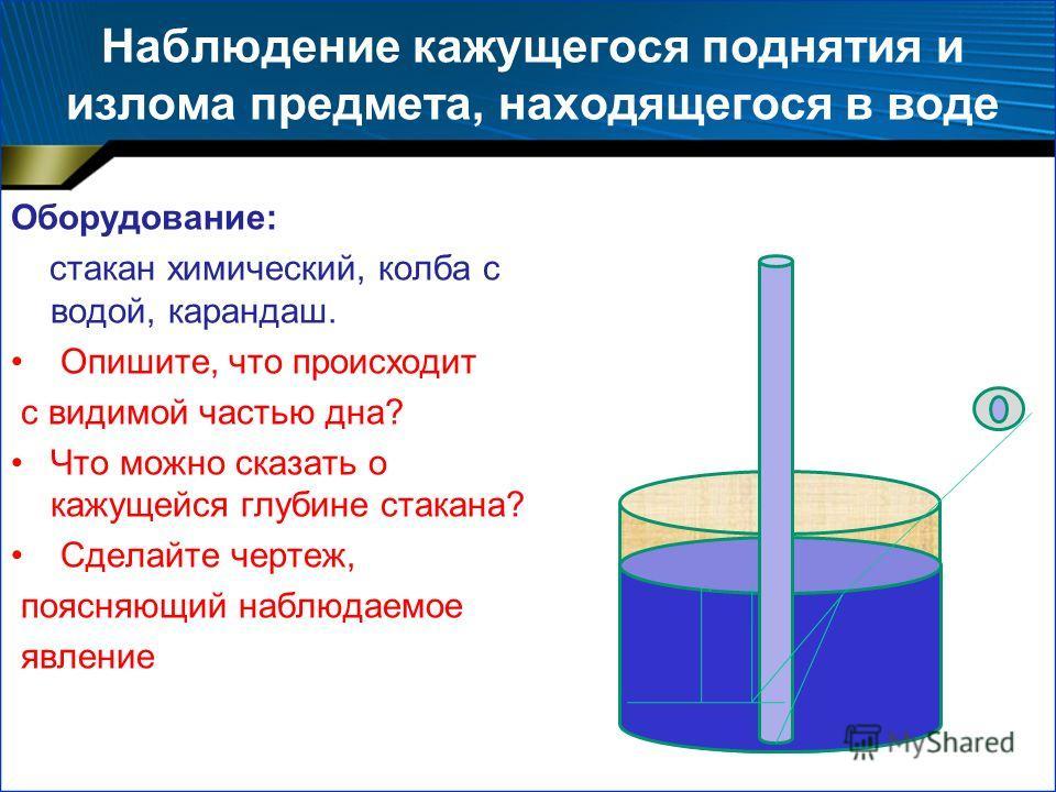Наблюдение кажущегося поднятия и излома предмета, находящегося в воде Оборудование: стакан химический, колба с водой, карандаш. Опишите, что происходит с видимой частью дна? Что можно сказать о кажущейся глубине стакана? Сделайте чертеж, поясняющий н
