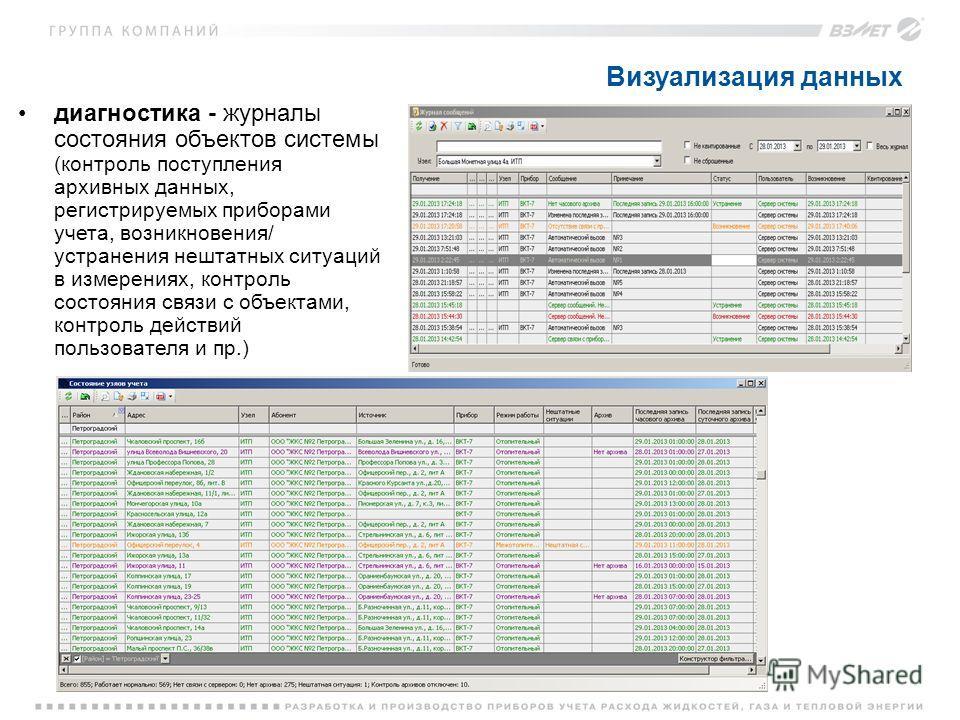 Визуализация данных диагностика - журналы состояния объектов системы (контроль поступления архивных данных, регистрируемых приборами учета, возникновения/ устранения нештатных ситуаций в измерениях, контроль состояния связи с объектами, контроль дейс