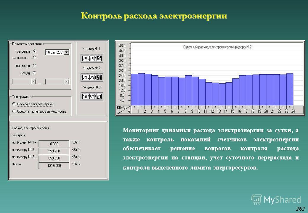 Контроль расхода электроэнергии Мониторинг динамики расхода электроэнергии за сутки, а также контроль показаний счетчиков электроэнергии обеспечивает решение вопросов контроля расхода электроэнергии на станции, учет суточного перерасхода и контроля в