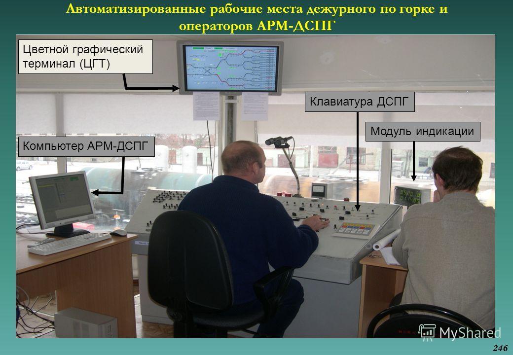 Автоматизированные рабочие места дежурного по горке и операторов АРМ-ДСПГ Цветной графический терминал (ЦГТ) Клавиатура ДСПГ Компьютер АРМ-ДСПГ Модуль индикации 246