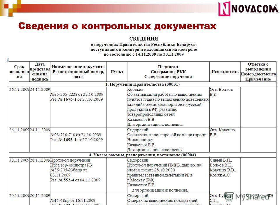 Сведения о контрольных документах