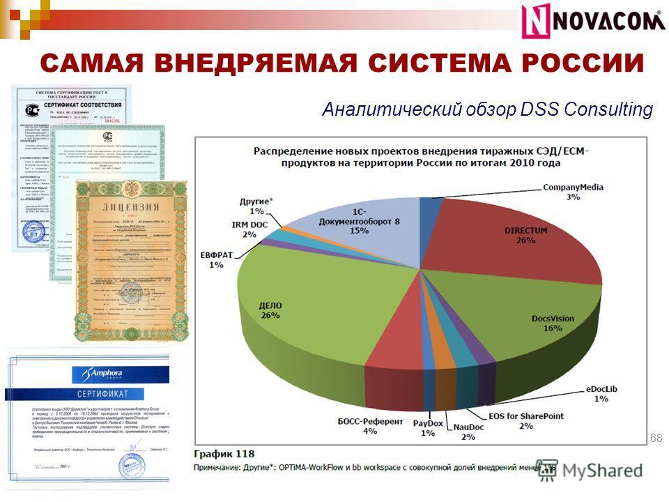 САМАЯ ВНЕДРЯЕМАЯ СИСТЕМА РОССИИ Аналитический обзор DSS Consulting 68