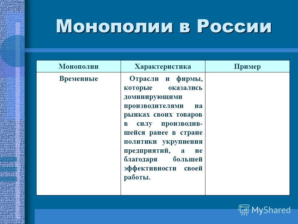 Монополии в России МонополииХарактеристикаПример ВременныеОтрасли и фирмы, которые оказались доминирующими производителями на рынках своих товаров в силу производив- шейся ранее в стране политики укрупнения предприятий, а не благодаря большей эффекти