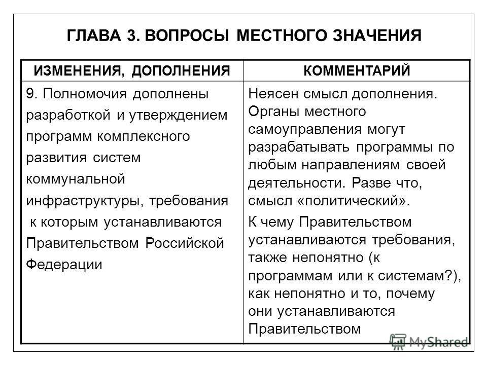ГЛАВА 3. ВОПРОСЫ МЕСТНОГО ЗНАЧЕНИЯ ИЗМЕНЕНИЯ, ДОПОЛНЕНИЯКОММЕНТАРИЙ 9. Полномочия дополнены разработкой и утверждением программ комплексного развития систем коммунальной инфраструктуры, требования к которым устанавливаются Правительством Российской Ф
