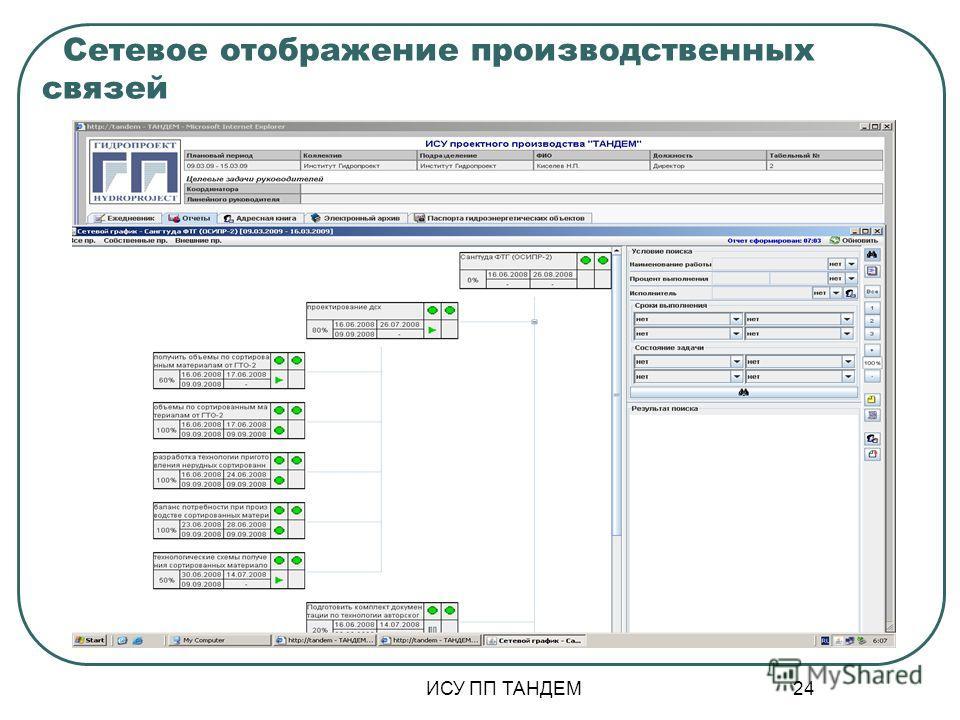 Сетевое отображение производственных связей ИСУ ПП ТАНДЕМ 24