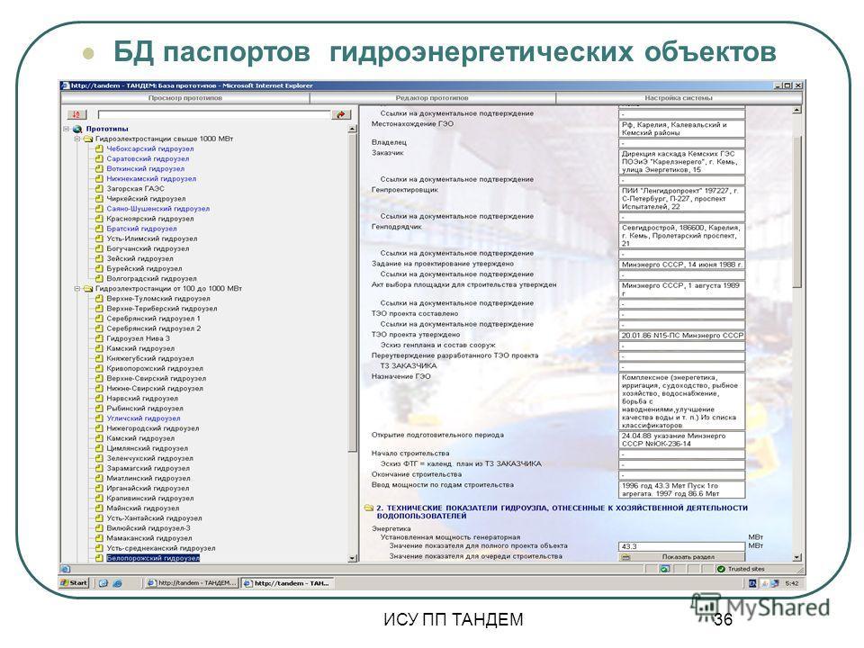 ИСУ ПП ТАНДЕМ 36 БД паспортов гидроэнергетических объектов