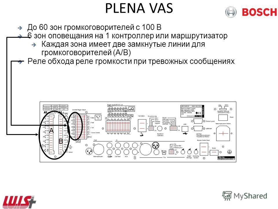 PLENA VAS A B До 60 зон громкоговорителей с 100 В 6 зон оповещания на 1 контроллер или маршрутизатор Каждая зона имеет две замкнутые линии для громкоговорителей (A/B) Реле обхода реле громкости при тревожных сообщениях