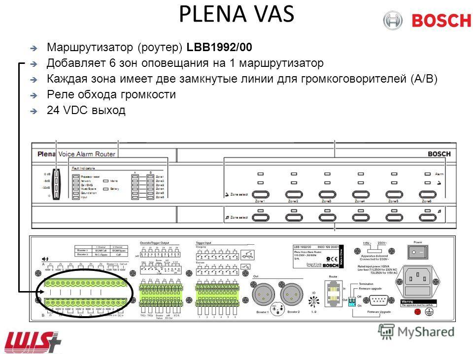 PLENA VAS Маршрутизатор (роутер) LBB1992/00 Добавляет 6 зон оповещания на 1 маршрутизатор Каждая зона имеет две замкнутые линии для громкоговорителей (A/B) Реле обхода громкости 24 VDC выход