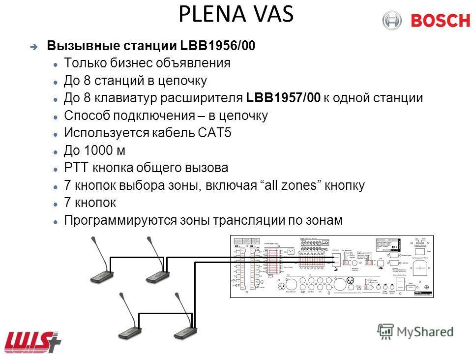 PLENA VAS Вызывные станции LBB1956/00 Только бизнес объявления До 8 станций в цепочку До 8 клавиатур расширителя LBB1957/00 к одной станции Способ подключения – в цепочку Используется кабель CAT5 До 1000 м PTT кнопка общего вызова 7 кнопок выбора зон