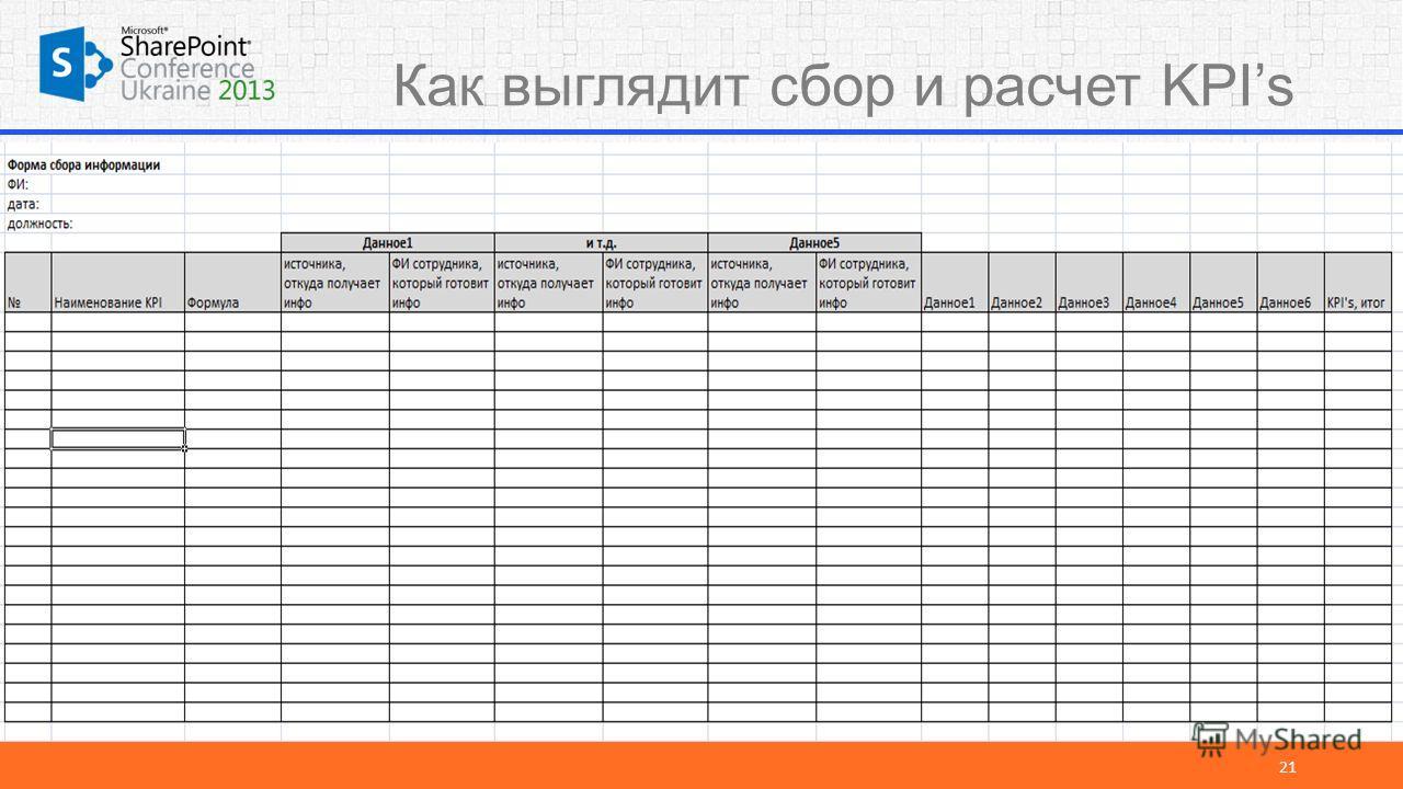Как выглядит сбор и расчет KPIs 21