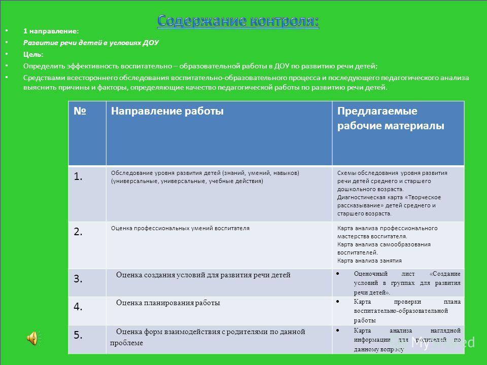 Схема реализации функции планирования