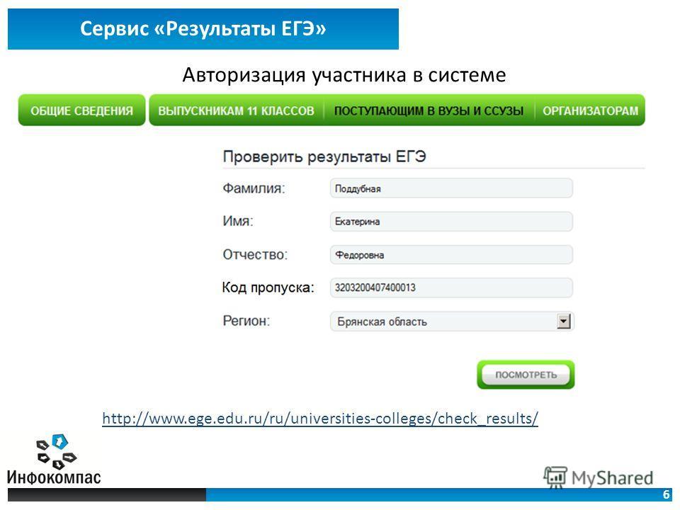6 Сервис «Результаты ЕГЭ» Авторизация участника в системе http://www.ege.edu.ru/ru/universities-colleges/check_results/