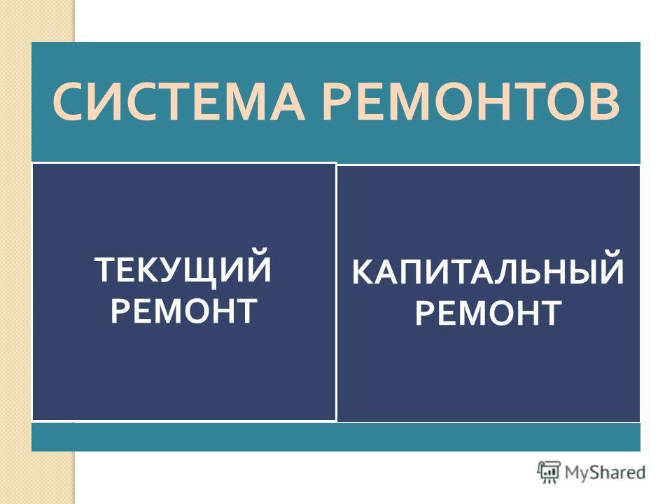 СИСТЕМА РЕМОНТОВ ТЕКУЩИЙ РЕМОНТ КАПИТАЛЬНЫЙ РЕМОНТ