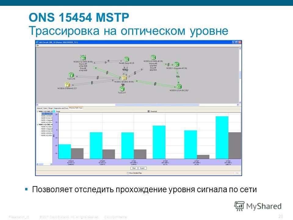 © 2007 Cisco Systems, Inc. All rights reserved.Cisco ConfidentialPresentation_ID 20 Позволяет отследить прохождение уровня сигнала по сети ONS 15454 MSTP Трассировка на оптическом уровне