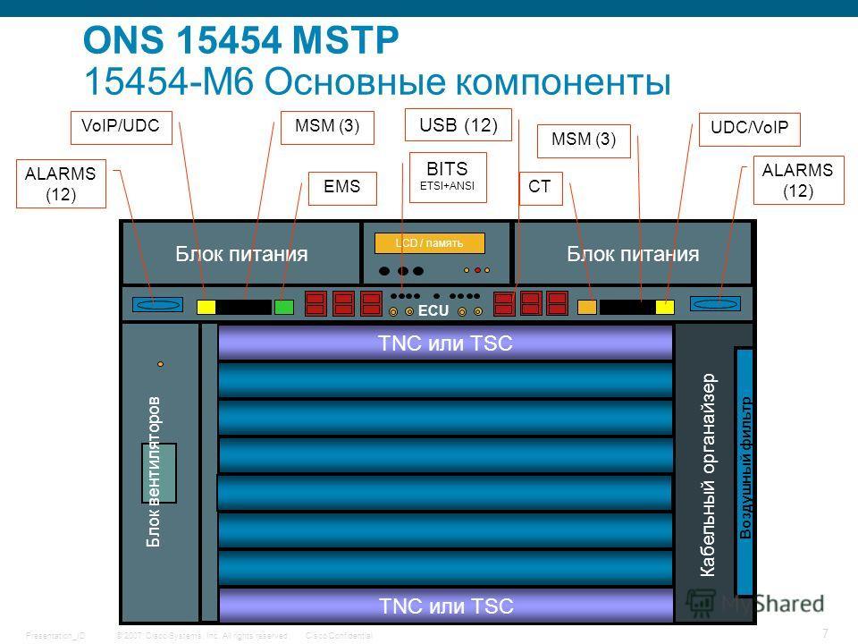 © 2007 Cisco Systems, Inc. All rights reserved.Cisco ConfidentialPresentation_ID 7 TNC или TSC Блок питания LCD / память Блок питания ECU Блок вентиляторов Кабельный органайзер Воздушный фильтр MSM (3) UDC/VoIP MSM (3) VoIP/UDC ALARMS (12) BITS ETSI+