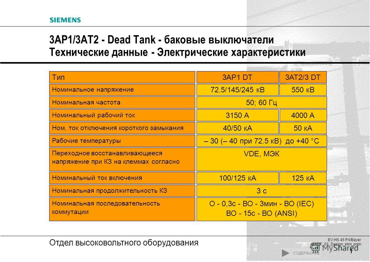 Отдел высоковольтного оборудования 1 EV HS 45 P4/Bayer 3ADT_03_Design_slim_prim 3AP1/3AT2 - Dead Tank - баковые выключатели Teхнические данные - Электрические характеристики 50; 60 Гц 3150 A VDE, МЭК 72.5/145/245 кВ 40/50 кA 100/125 кA 3 с O - 0,3с -