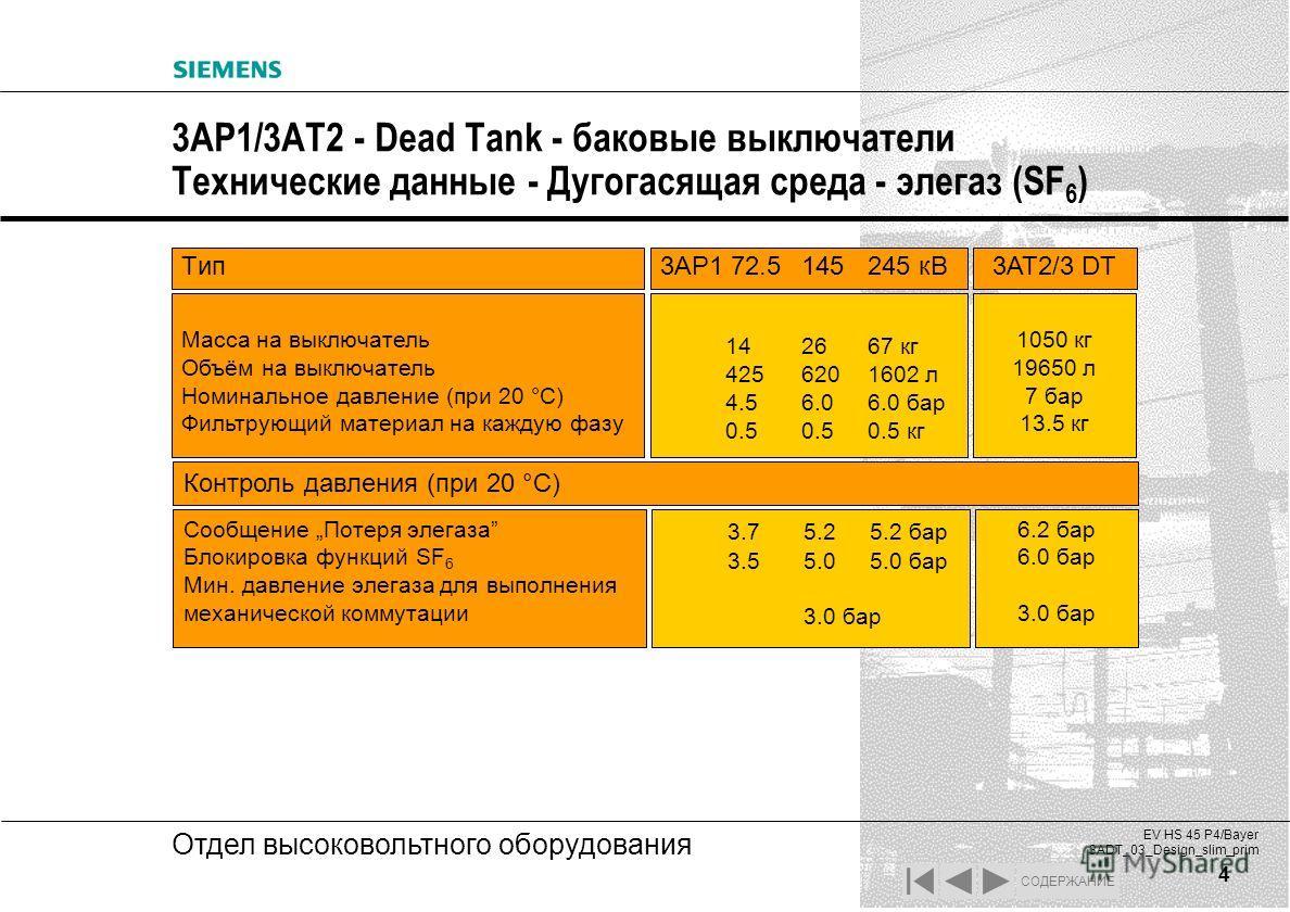 Отдел высоковольтного оборудования 4 EV HS 45 P4/Bayer 3ADT_03_Design_slim_prim 3AP1/3AT2 - Dead Tank - баковые выключатели Технические данные - Дугогасящая среда - элегаз (SF 6 ) СOДЕРЖАНИЕ 142667 кг 4256201602 л 4.56.06.0 бар 0.50.50.5 кг 3.75.25.2
