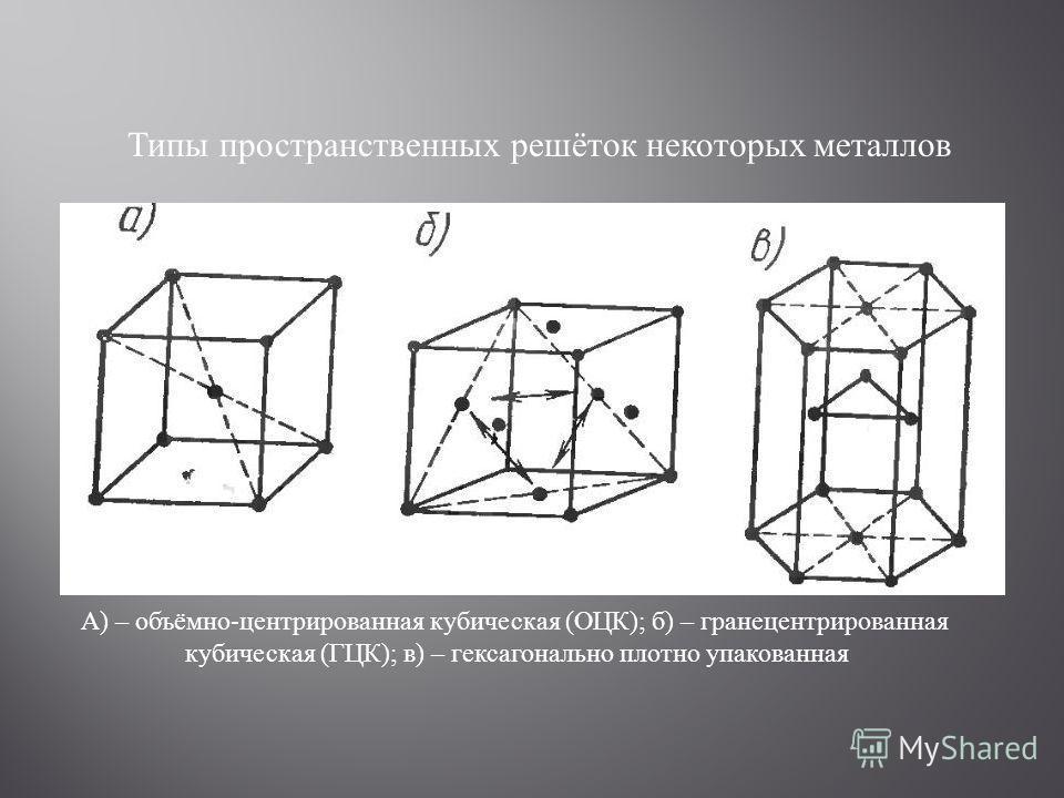 Типы пространственных решёток некоторых металлов А) – объёмно-центрированная кубическая (ОЦК); б) – гранецентрированная кубическая (ГЦК); в) – гексагонально плотно упакованная
