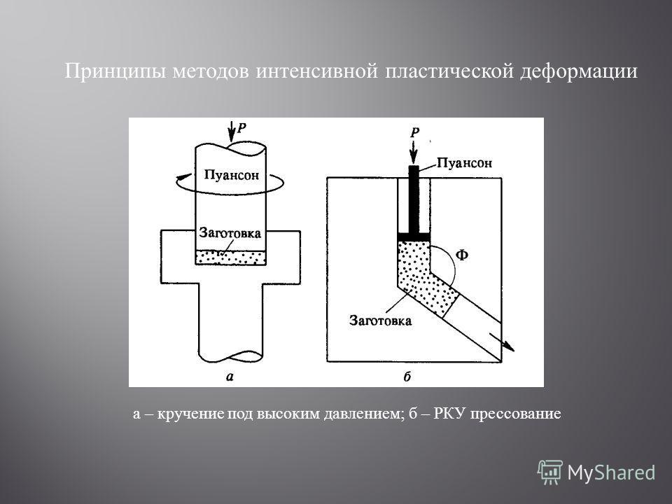 Принципы методов интенсивной пластической деформации а – кручение под высоким давлением; б – РКУ прессование