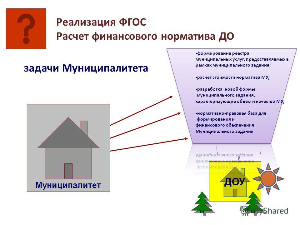 задачи Муниципалитета Муниципалитет ДОУ Реализация ФГОС Расчет финансового норматива ДО