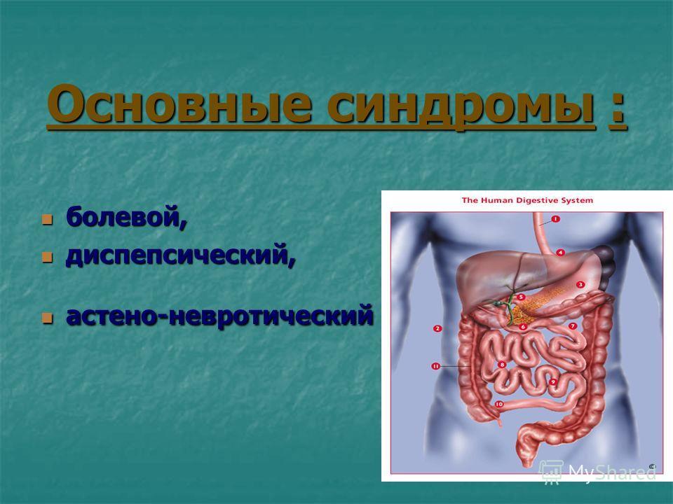 Основные синдромы : болевой, болевой, диспепсический, диспепсический, астено-невротический астено-невротический
