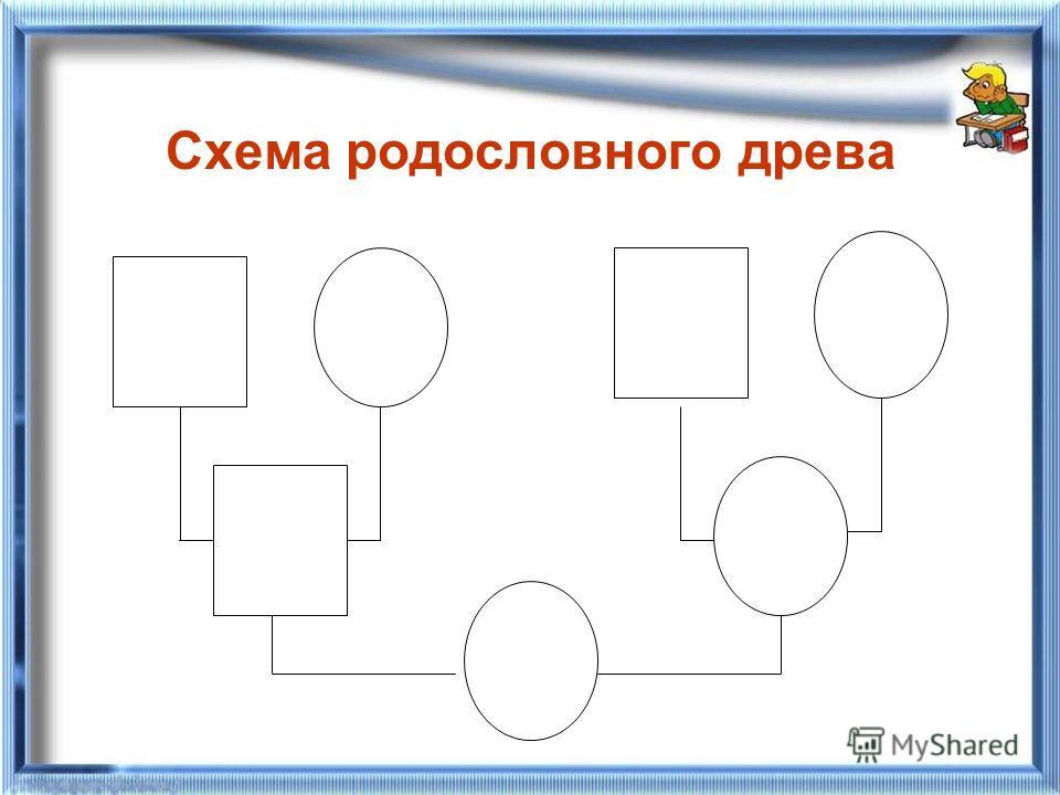 Схема родословного древа