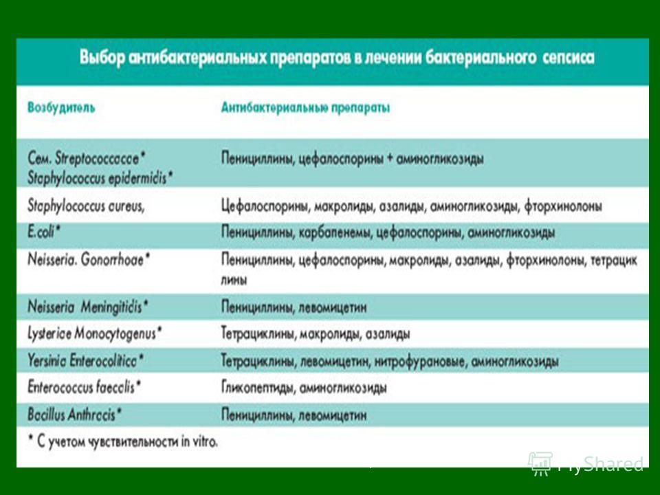 Сепсис. К.А. Аитов, 200732