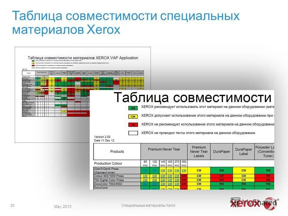 Таблица совместимости специальных материалов Xerox 25 May, 2013 Специальные материалы Xerox