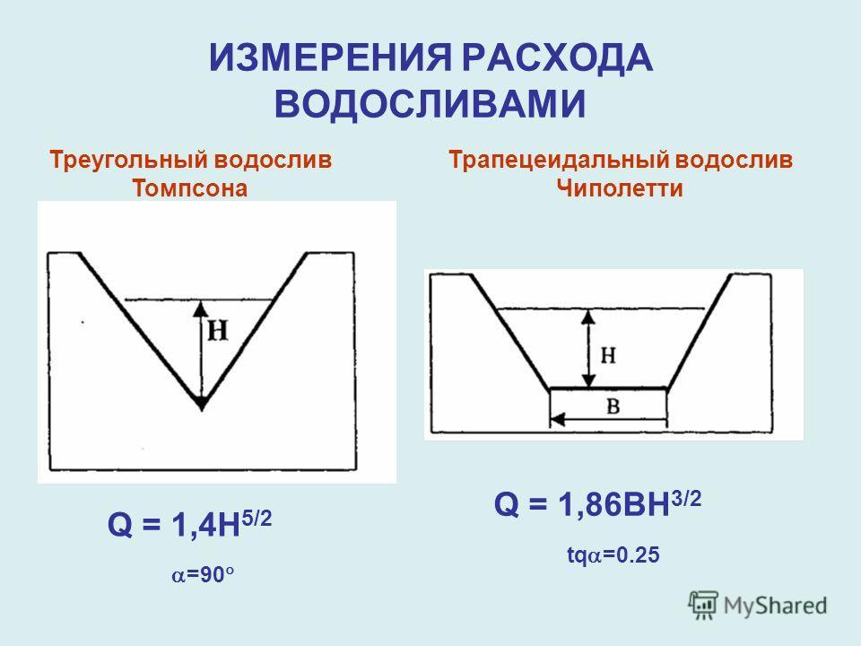 ИЗМЕРЕНИЯ РАСХОДА ВОДОСЛИВАМИ Треугольный водослив Томпсона Трапецеидальный водослив Чиполетти Q = 1,4H 5/2 =90 Q = 1,86BH 3/2 tq =0.25