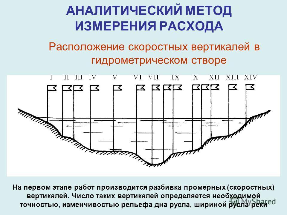 Расположение скоростных вертикалей в гидрометрическом створе АНАЛИТИЧЕСКИЙ МЕТОД ИЗМЕРЕНИЯ РАСХОДА На первом этапе работ производится разбивка промерных (скоростных) вертикалей. Число таких вертикалей определяется необходимой точностью, изменчивостью