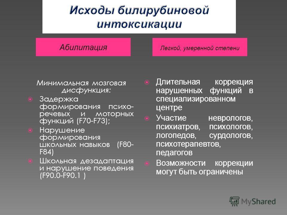 Легкой, умеренной степени Абилитация Минимальная мозговая дисфункция: Задержка формирования психо- речевых и моторных функций (F70-F73); Нарушение формирования школьных навыков (F80- F84) Школьная дезадаптация и нарушение поведения (F90.0-F90.1 ) Дли