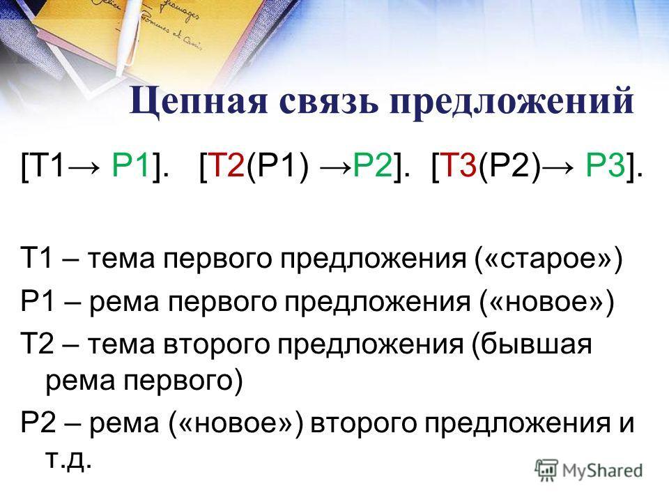 Цепная связь предложений [Т1 Р1]. [Т2(Р1) Р2]. [Т3(Р2) Р3]. Т1 – тема первого предложения («старое») Р1 – рема первого предложения («новое») Т2 – тема второго предложения (бывшая рема первого) Р2 – рема («новое») второго предложения и т.д.