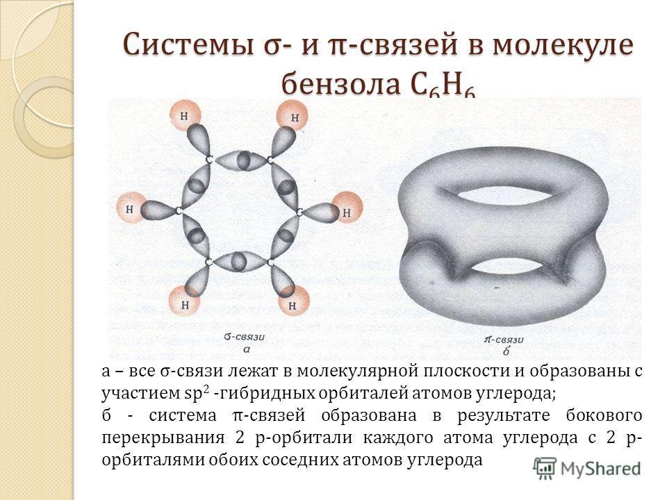 Системы σ- и π-связей в молекуле бензола C 6 H 6 а – все σ-связи лежат в молекулярной плоскости и образованы с участием sp 2 -гибридных орбиталей атомов углерода; б - система π-связей образована в результате бокового перекрывания 2 p-орбитали каждого