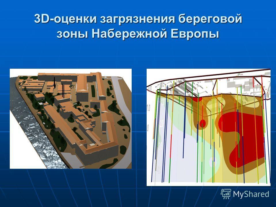 3D-оценки загрязнения береговой зоны Набережной Европы