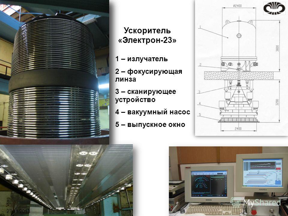 1 – излучатель 2 – фокусирующая линза 3 – сканирующее устройство 4 – вакуумный насос 5 – выпускное окно 27.11.2013 Ускоритель «Электрон-23»