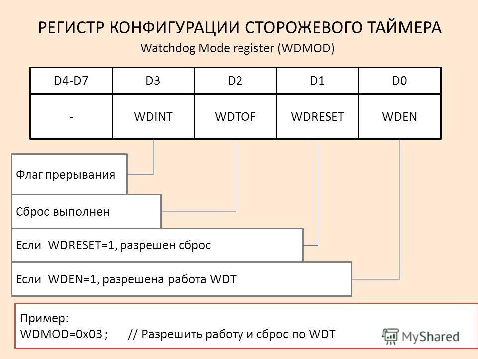 7 РЕГИСТР КОНФИГУРАЦИИ СТОРОЖЕВОГО ТАЙМЕРА Watchdog Mode register (WDMOD) WDENWDRESETWDTOFWDINT- D0D1D2D3D4-D7 Если WDEN=1, разрешена работа WDT Если WDRESET=1, разрешен сброс Сброс выполнен Флаг прерывания Пример: WDMOD=0x03 ; // Разрешить работу и