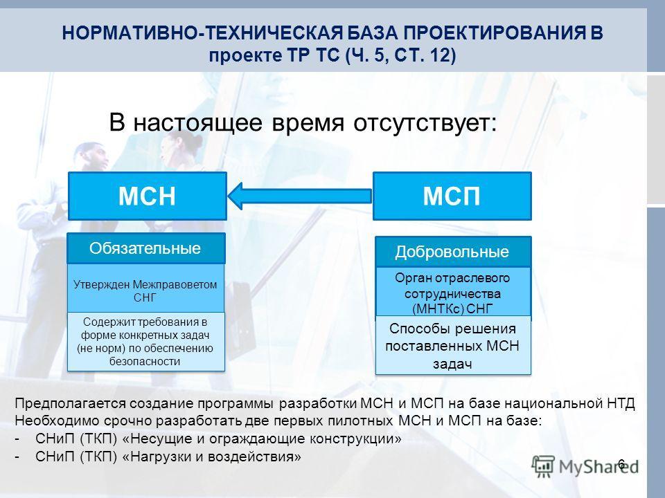 НОРМАТИВНО-ТЕХНИЧЕСКАЯ БАЗА ПРОЕКТИРОВАНИЯ В проекте ТР ТС (Ч. 5, СТ. 12) МСН Утвержден Межправоветом СНГ Содержит требования в форме конкретных задач (не норм) по обеспечению безопасности МСП Орган отраслевого сотрудничества (МНТКс) СНГ Способы реше