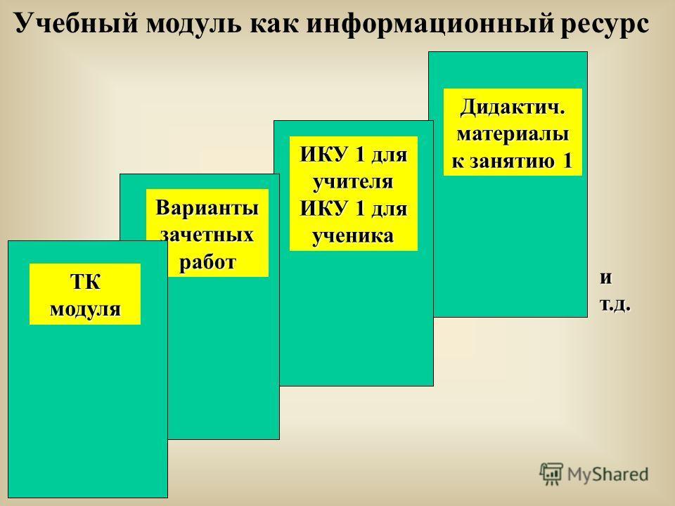 Учебный модуль как информационный ресурс Варианты зачетных работ ИКУ 1 для учителя ИКУ 1 для ученика ТК модуля Дидактич. материалы к занятию 1 и т.д.