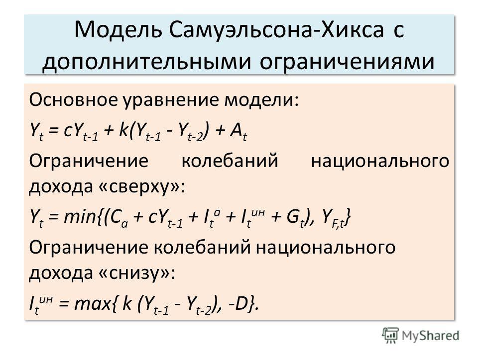 Модель Самуэльсона-Хикса с дополнительными ограничениями Основное уравнение модели: Y t = cY t-1 + k(Y t-1 - Y t-2 ) + A t Ограничение колебаний национального дохода «сверху»: Y t = min{(C a + cY t-1 + I t a + I t ин + G t ), Y F,t } Ограничение коле