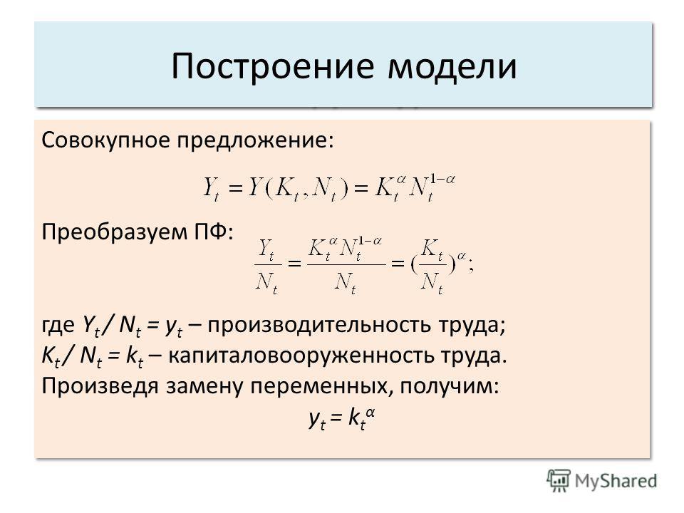 Совокупное предложение: Преобразуем ПФ: где Y t / N t = y t – производительность труда; K t / N t = k t – капиталовооруженность труда. Произведя замену переменных, получим: y t = k t α Совокупное предложение: Преобразуем ПФ: где Y t / N t = y t – про