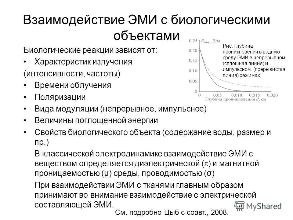 Взаимодействие ЭМИ с биологическими объектами Биологические реакции зависят от: Характеристик излучения (интенсивности, частоты) Времени облучения Поляризации Вида модуляции (непрерывное, импульсное) Величины поглощенной энергии Свойств биологическог