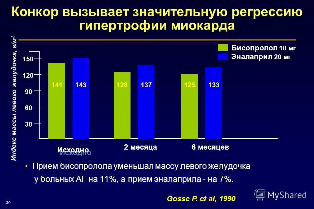 30 Конкор вызывает значительную регрессию гипертрофии миокарда Прием бисопролола уменьшал массу левого желудочка у больных АГ на 11%, а прием эналаприла - на 7%. Бисопролол 10 мг Индекс массы левого желудочка, г/м 2 2 месяца Эналаприл 20 мг 90 60 30