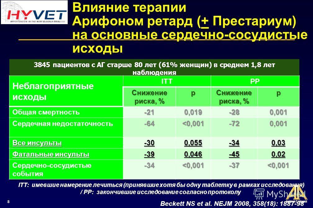 8 ITT: имевшие намерение лечиться (принявшие хотя бы одну таблетку в рамках исследования) / PP: закончившие исследование согласно протоколу Влияние терапии Арифоном ретард (+ Престариум) на основные сердечно-сосудистые исходы 3845 пациентов с АГ стар