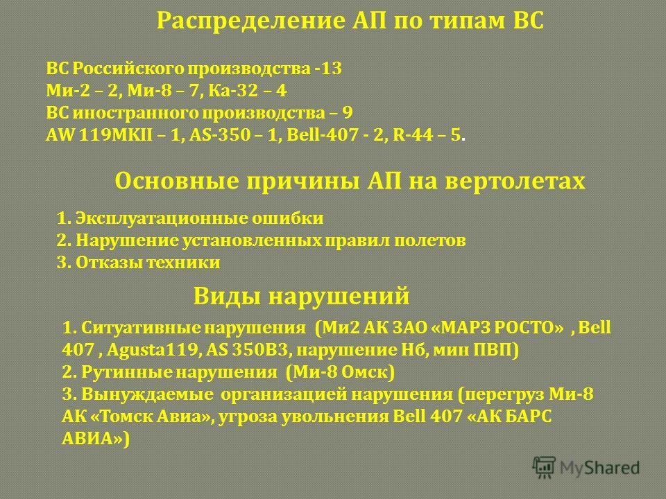 ВС Российского производства -13 Ми-2 – 2, Ми-8 – 7, Ка-32 – 4 ВС иностранного производства – 9 AW 119MKII – 1, AS-350 – 1, Bell-407 - 2, R-44 – 5. Распределение АП по типам ВС Основные причины АП на вертолетах 1. Эксплуатационные ошибки 2. Нарушение