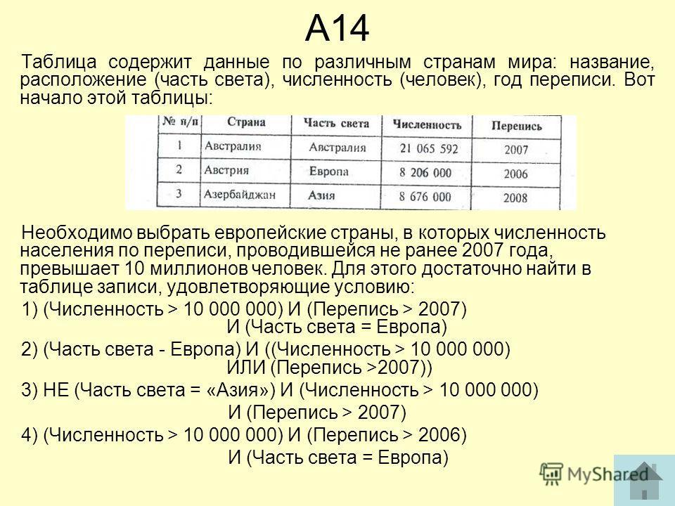 А14 Таблица содержит данные по различным странам мира: название, расположение (часть света), численность (человек), год переписи. Вот начало этой таблицы: Необходимо выбрать европейские страны, в которых численность населения по переписи, проводившей