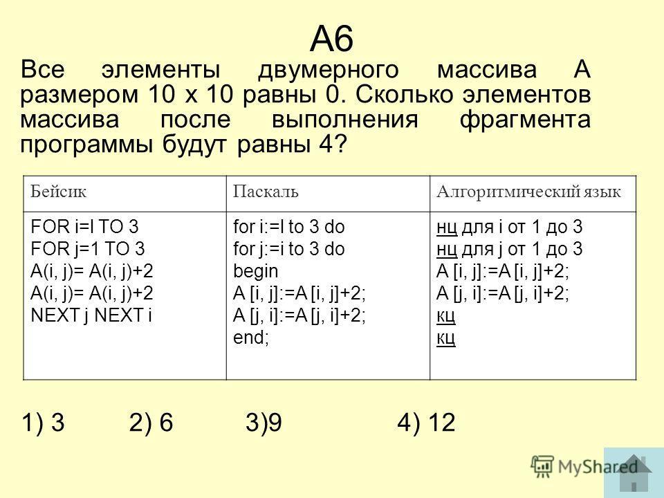 А6 Все элементы двумерного массива А размером 10 х 10 равны 0. Сколько элементов массива после выполнения фрагмента программы будут равны 4? 1) 3 2) 6 3)9 4) 12 БейсикПаскальАлгоритмический язык FOR i=l TO 3 FOR j=1 TO 3 A(i, j)= А(i, j)+2 А(i, j)= А