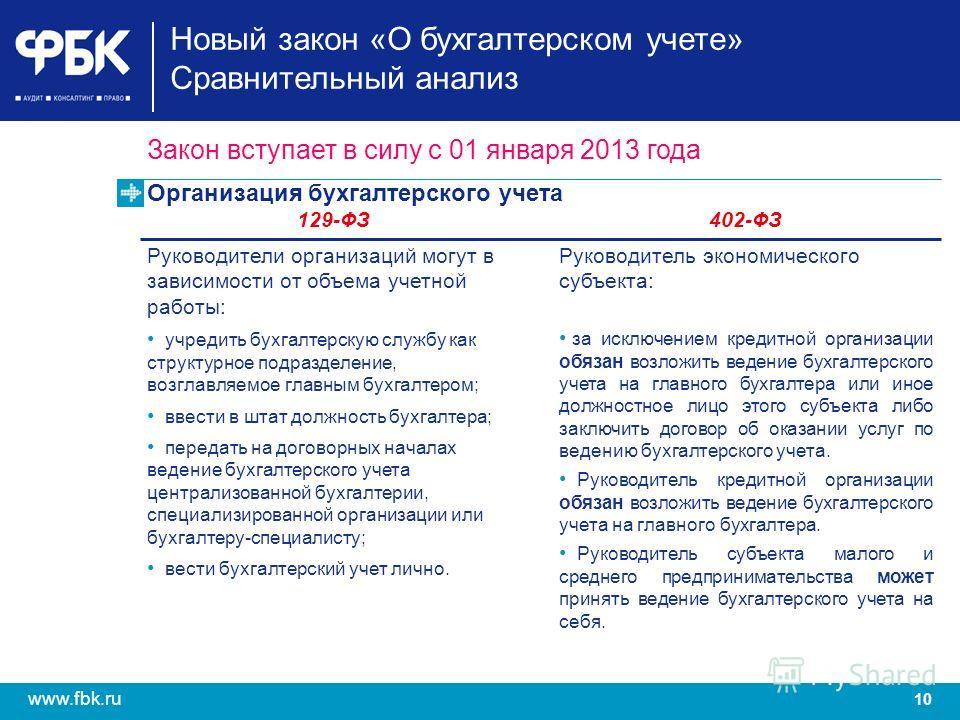 10 www.fbk.ru Закон вступает в силу с 01 января 2013 года Организация бухгалтерского учета Новый закон «О бухгалтерском учете» Сравнительный анализ 129-ФЗ Руководители организаций могут в зависимости от объема учетной работы: учредить бухгалтерскую с