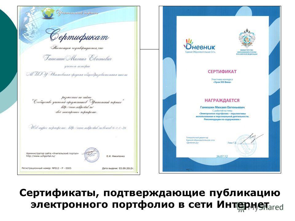 Сертификаты, подтверждающие публикацию электронного портфолио в сети Интернет