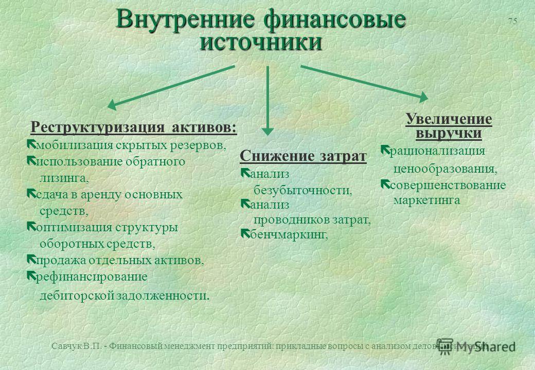 Савчук В.П. - Финансовый менеджмент предприятий: прикладные вопросы с анализом деловых ситуаций 74 Финансовые источники предприятия